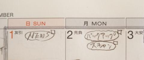私の手帳の書き方 2013年