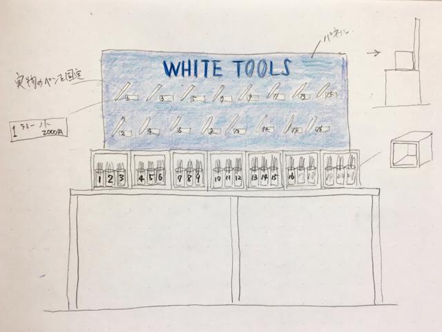 WHITE TOOLS 梅田ロフト