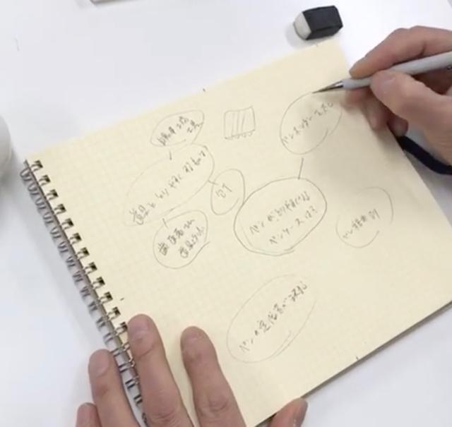 インスタライブ_アイデア発想術