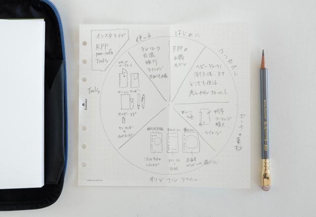 アシュフォード リフィルパッドポーチ pen-info Tools 構成プラン